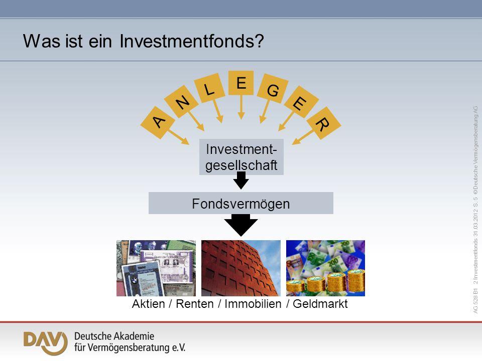 Aktien / Renten / Immobilien / Geldmarkt
