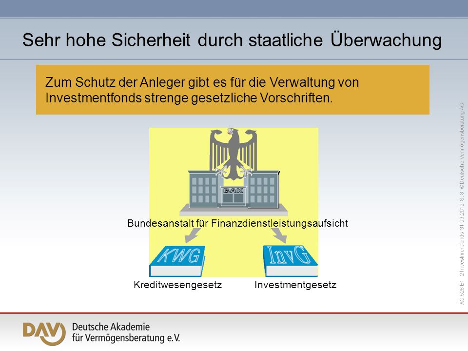 Bundesanstalt für Finanzdienstleistungsaufsicht