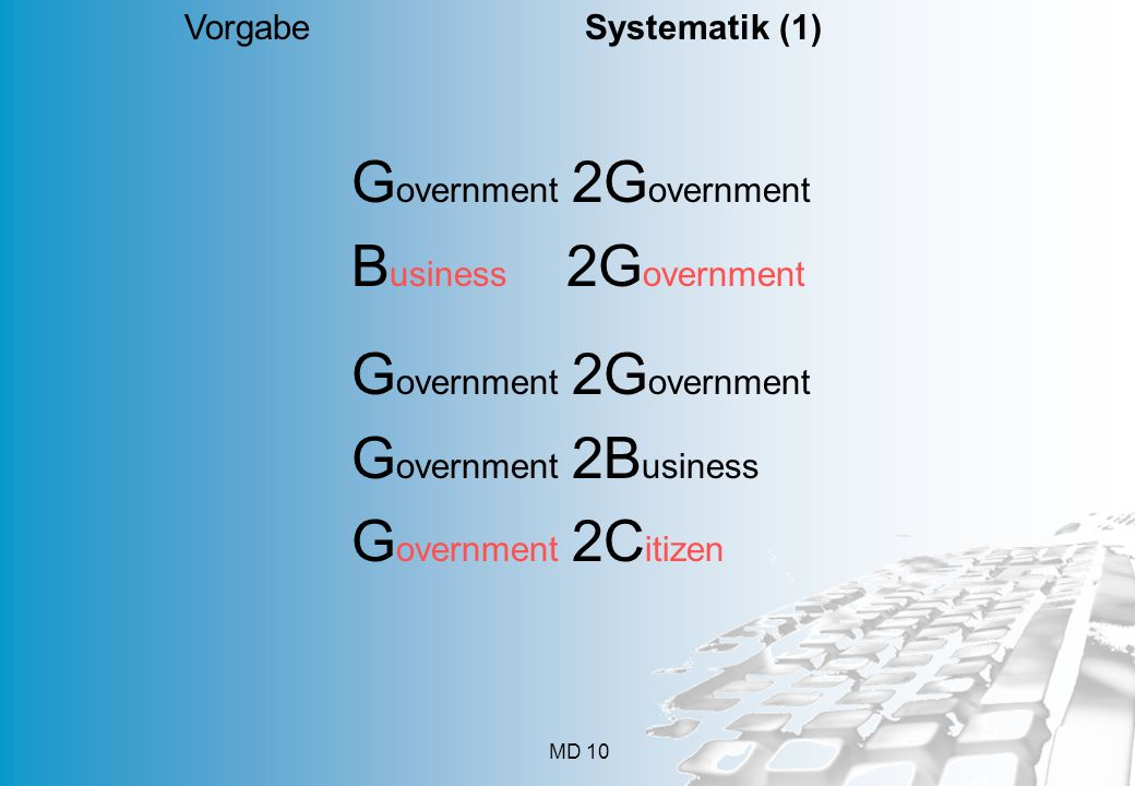 Government 2Government Business 2Government