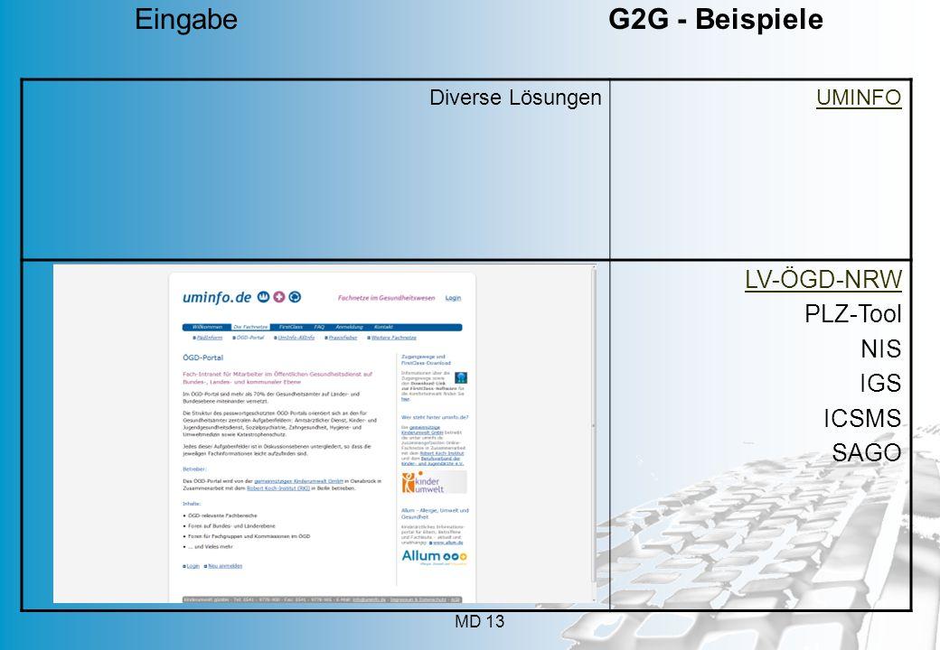Eingabe G2G - Beispiele LV-ÖGD-NRW PLZ-Tool NIS IGS ICSMS SAGO