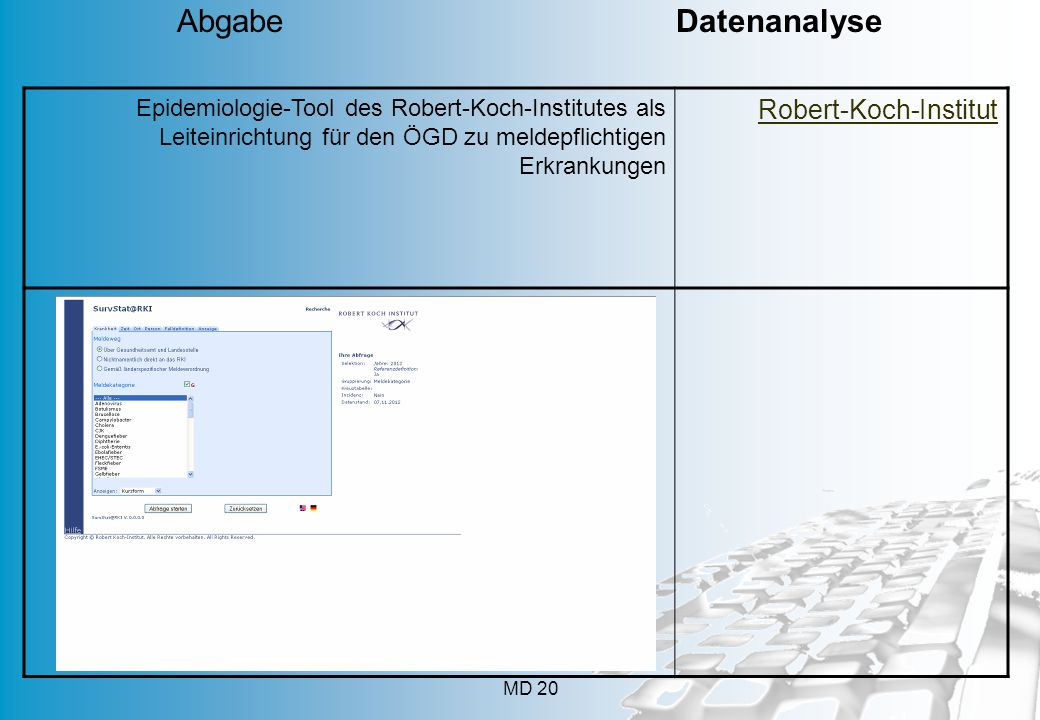 Abgabe Datenanalyse Robert-Koch-Institut