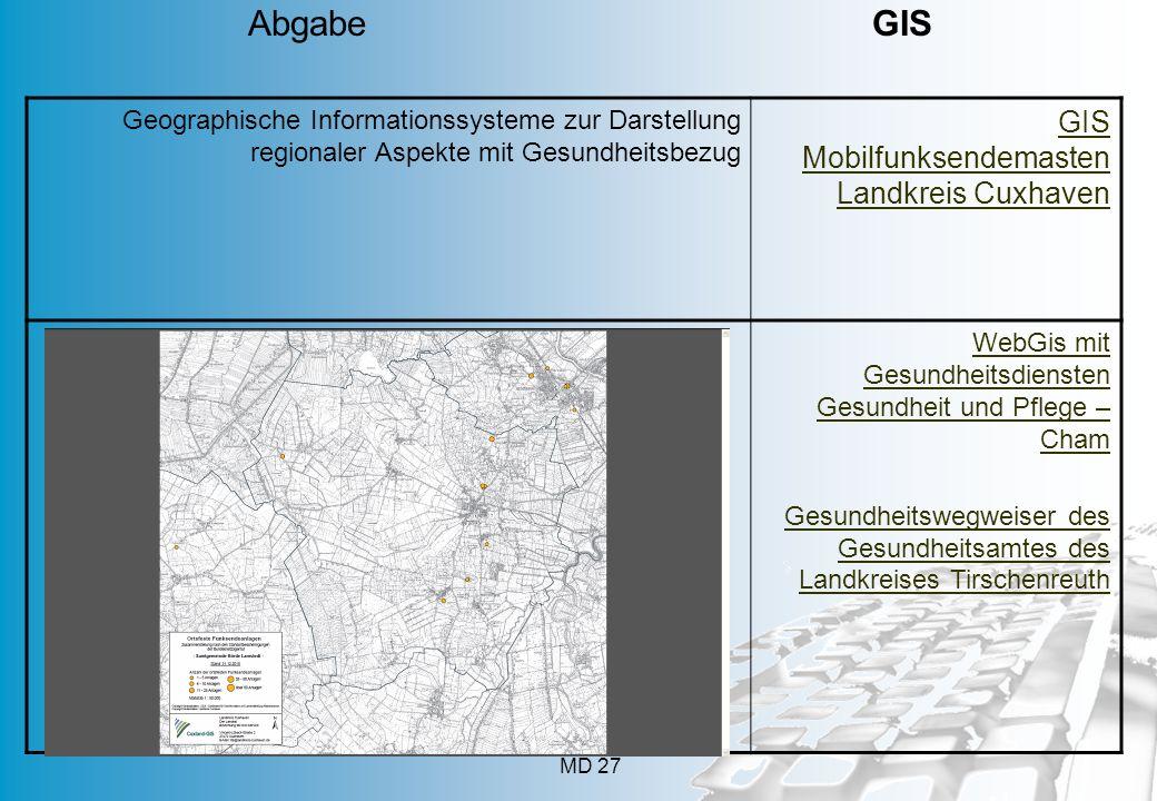 Abgabe GIS GIS Mobilfunksendemasten Landkreis Cuxhaven