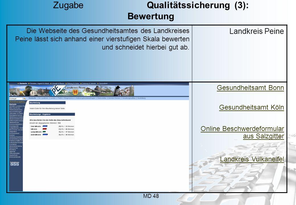 Zugabe Qualitätssicherung (3): Bewertung
