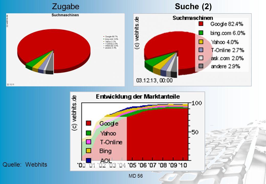 Zugabe Suche (2) Quelle: Webhits