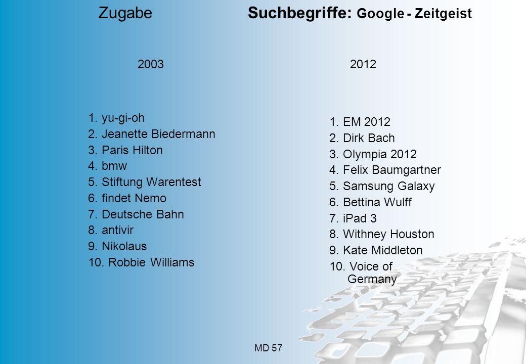 Zugabe Suchbegriffe: Google - Zeitgeist