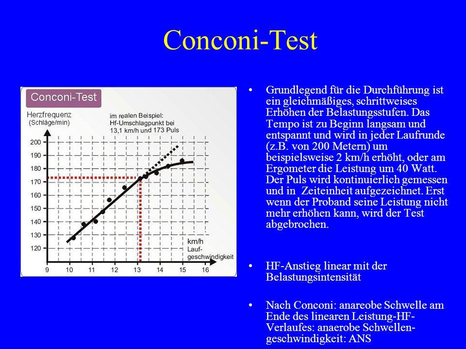 Conconi-Test