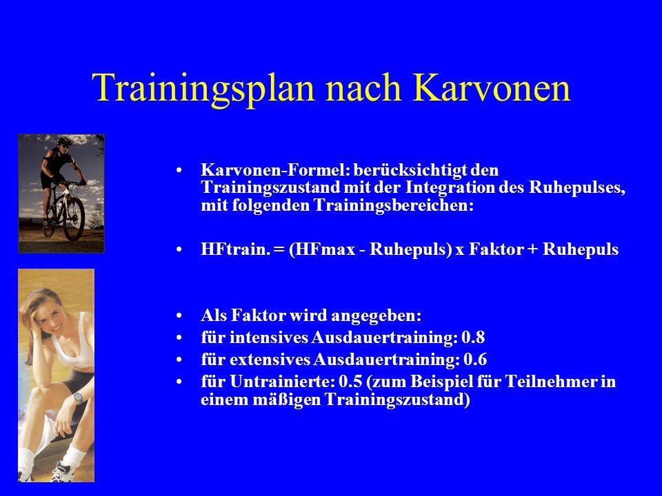 Trainingsplan nach Karvonen