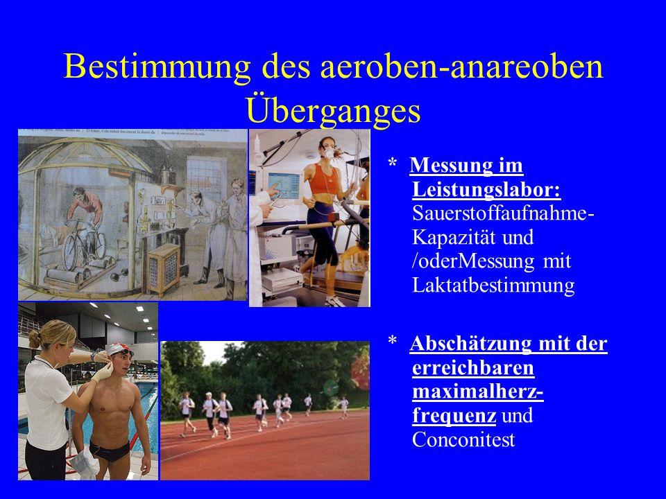 Bestimmung des aeroben-anareoben Überganges