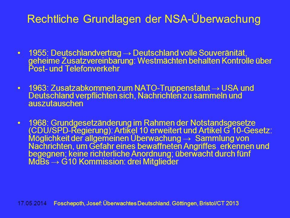 Rechtliche Grundlagen der NSA-Überwachung
