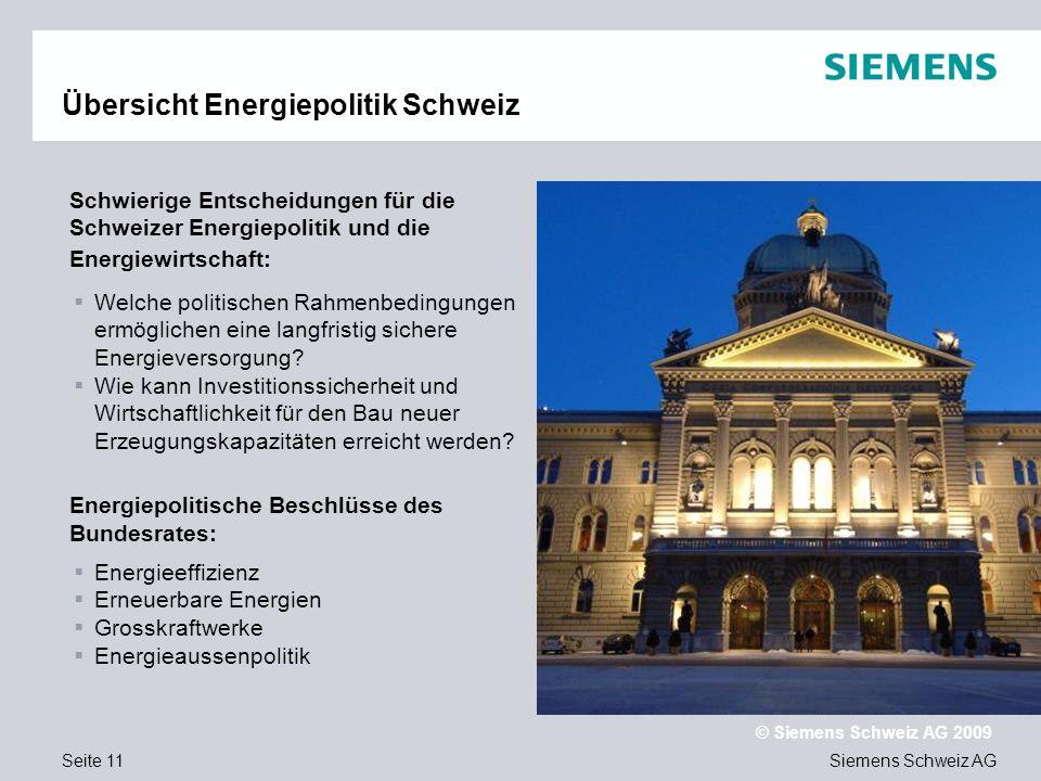 Übersicht Energiepolitik Schweiz