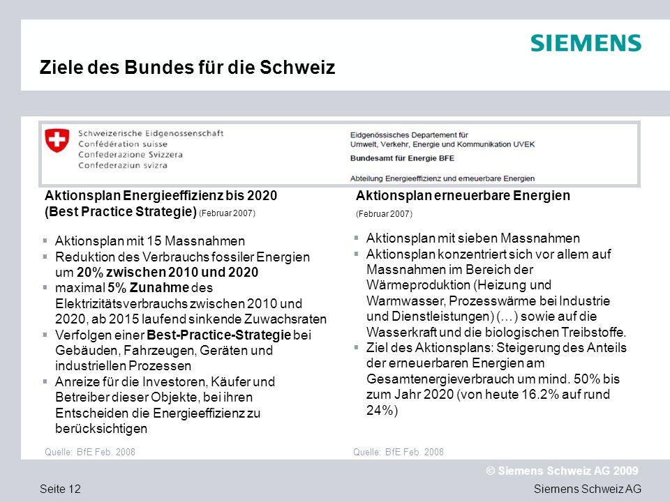 Ziele des Bundes für die Schweiz