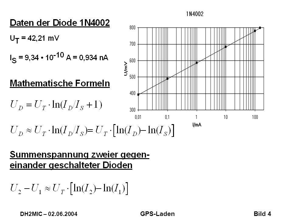Bild 1N4002.xlc DH2MIC – 02.06.2004 GPS-Laden Bild 4.
