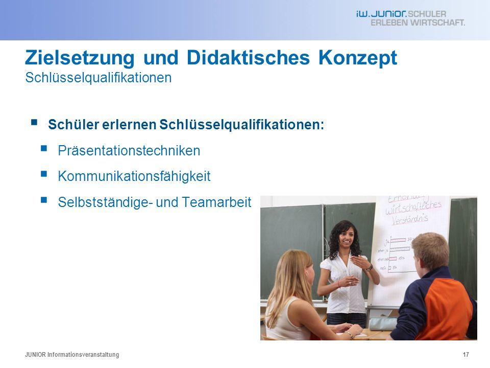 Zielsetzung und Didaktisches Konzept Schlüsselqualifikationen