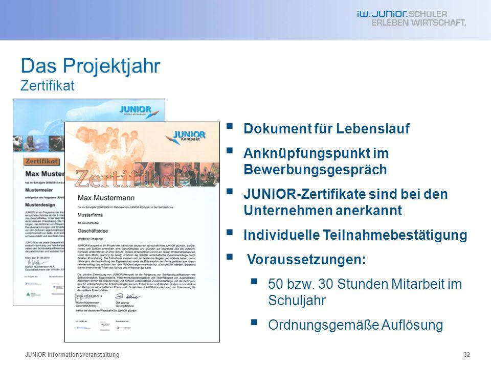 Das Projektjahr Zertifikat