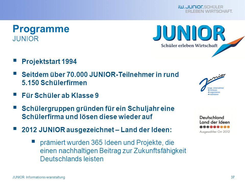 Programme JUNIOR Projektstart 1994