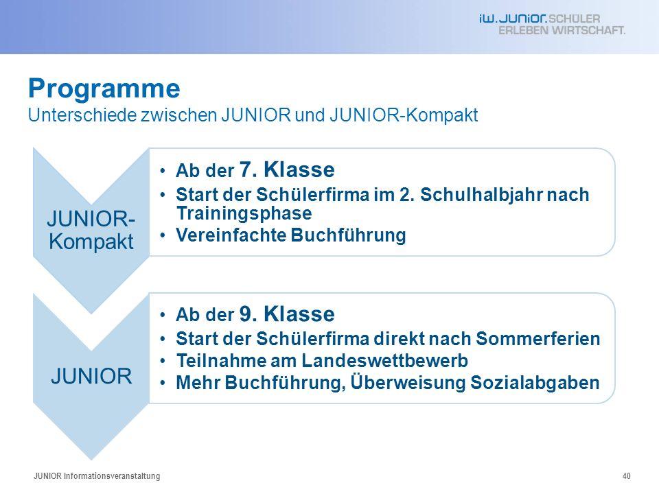 Programme Unterschiede zwischen JUNIOR und JUNIOR-Kompakt