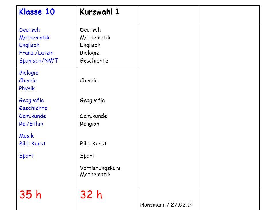 35 h 32 h Klasse 10 Kurswahl 1 Deutsch Mathematik Englisch