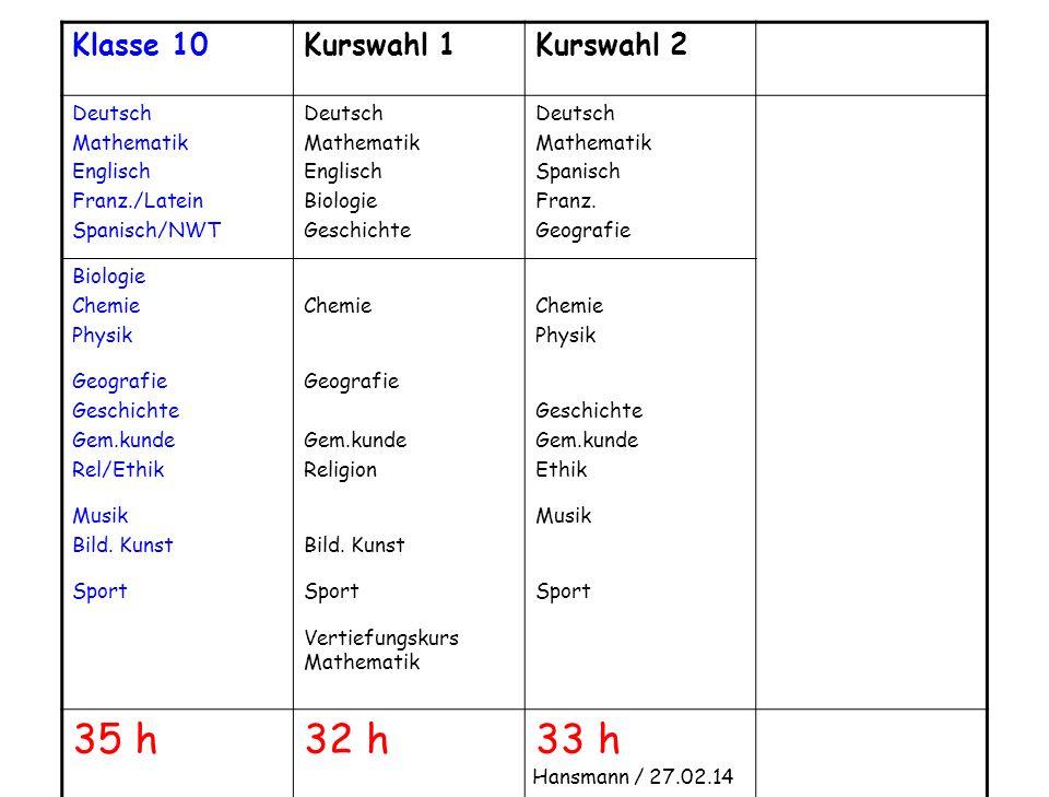 35 h 32 h 33 h Klasse 10 Kurswahl 1 Kurswahl 2 Deutsch Mathematik