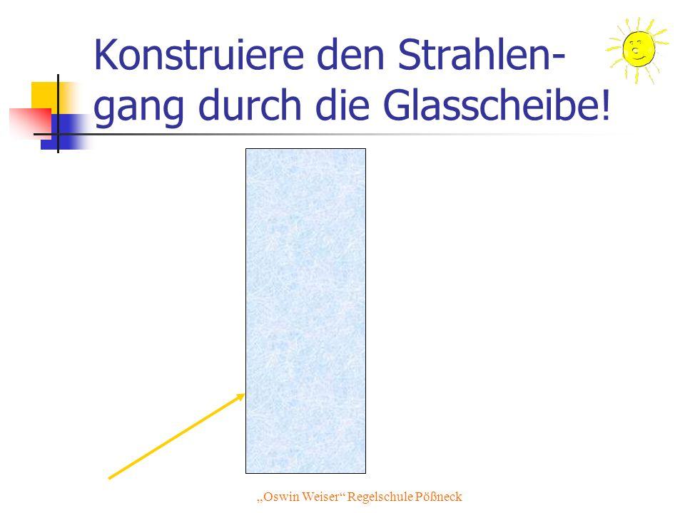 Konstruiere den Strahlen- gang durch die Glasscheibe!
