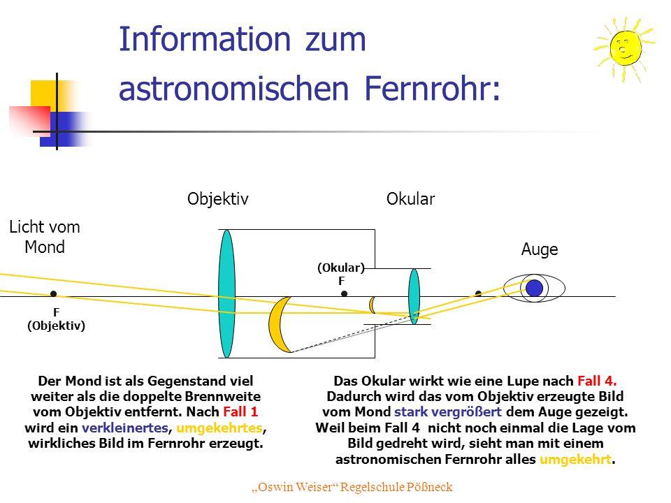 Information zum astronomischen Fernrohr: