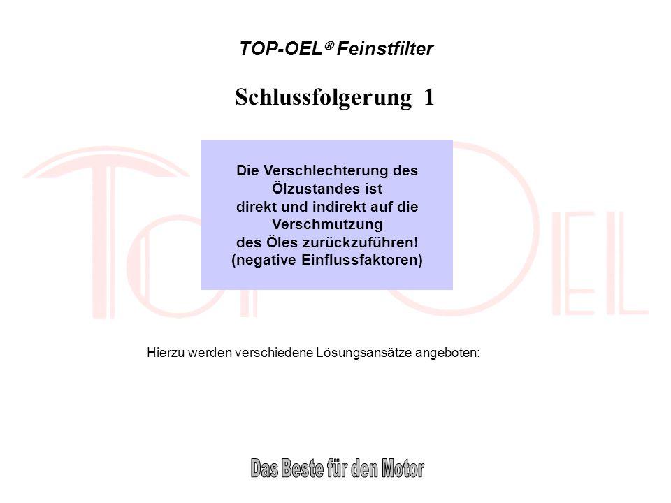 Schlussfolgerung 1 TOP-OEL Feinstfilter