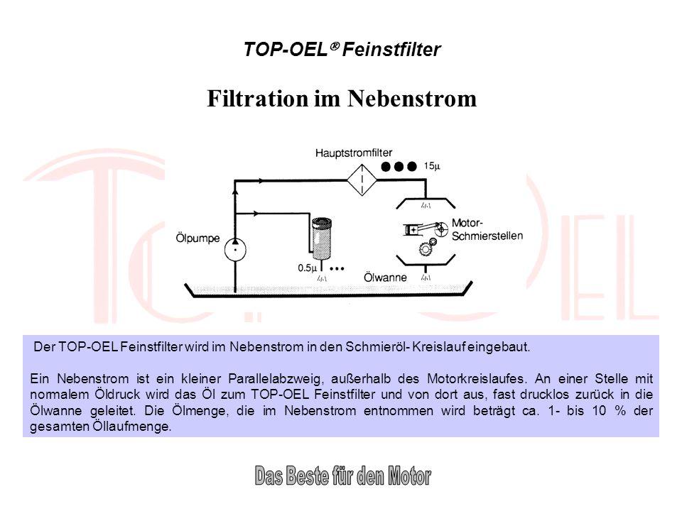 Filtration im Nebenstrom