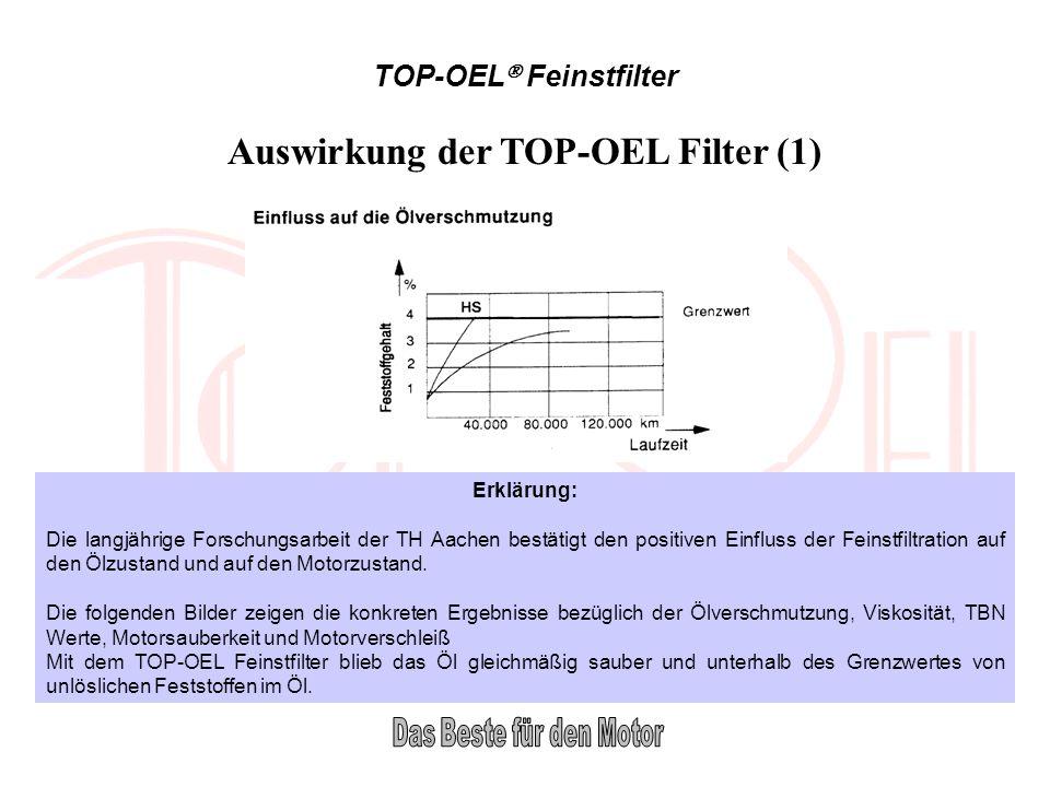 Auswirkung der TOP-OEL Filter (1)