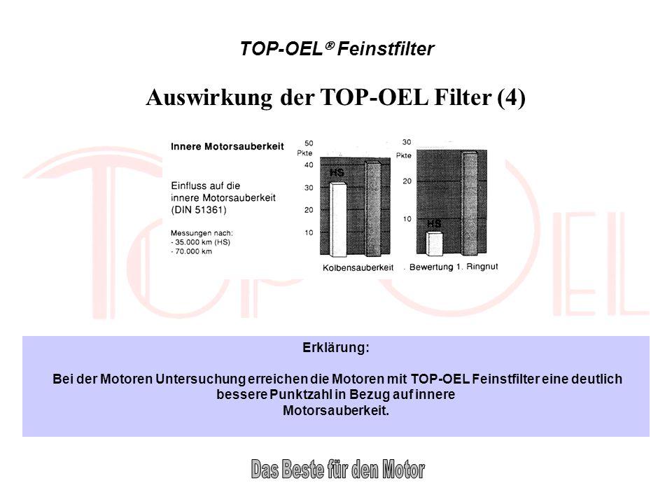 Auswirkung der TOP-OEL Filter (4)