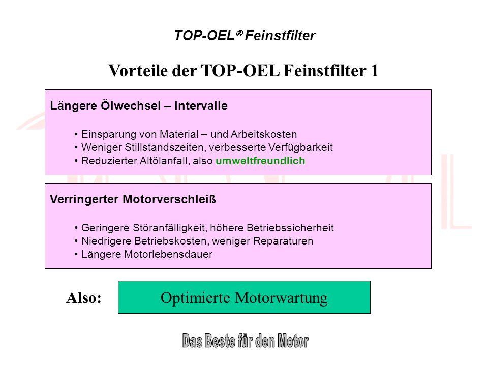 Vorteile der TOP-OEL Feinstfilter 1