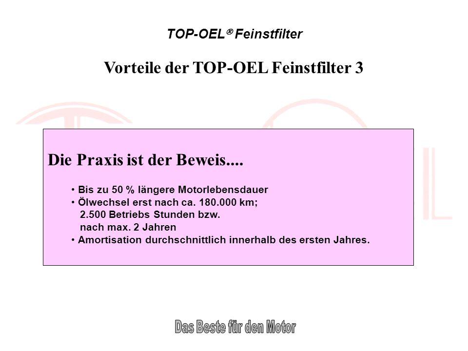 Vorteile der TOP-OEL Feinstfilter 3