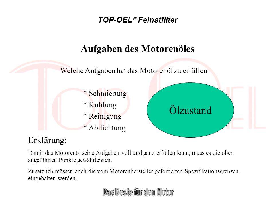 Ölzustand Aufgaben des Motorenöles Erklärung: TOP-OEL Feinstfilter