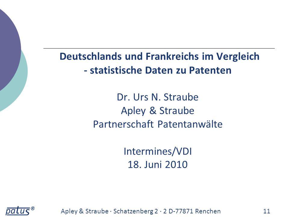 Deutschlands und Frankreichs im Vergleich - statistische Daten zu Patenten Dr. Urs N. Straube Apley & Straube Partnerschaft Patentanwälte Intermines/VDI 18. Juni 2010