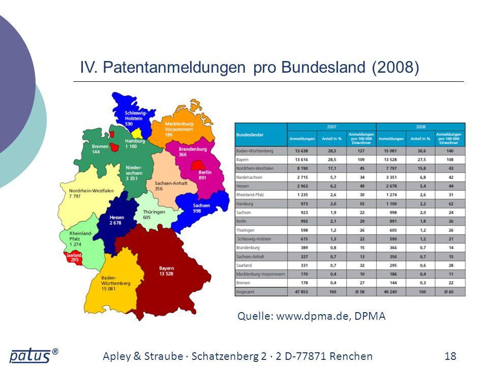 IV. Patentanmeldungen pro Bundesland (2008)