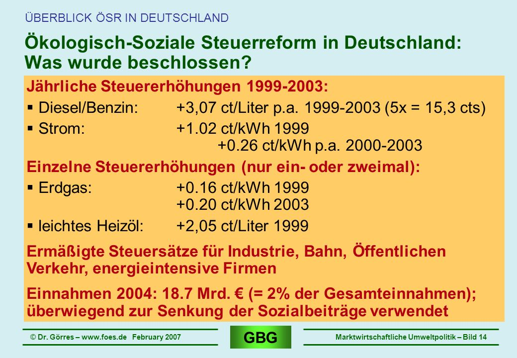 Ökologisch-Soziale Steuerreform in Deutschland: Was wurde beschlossen