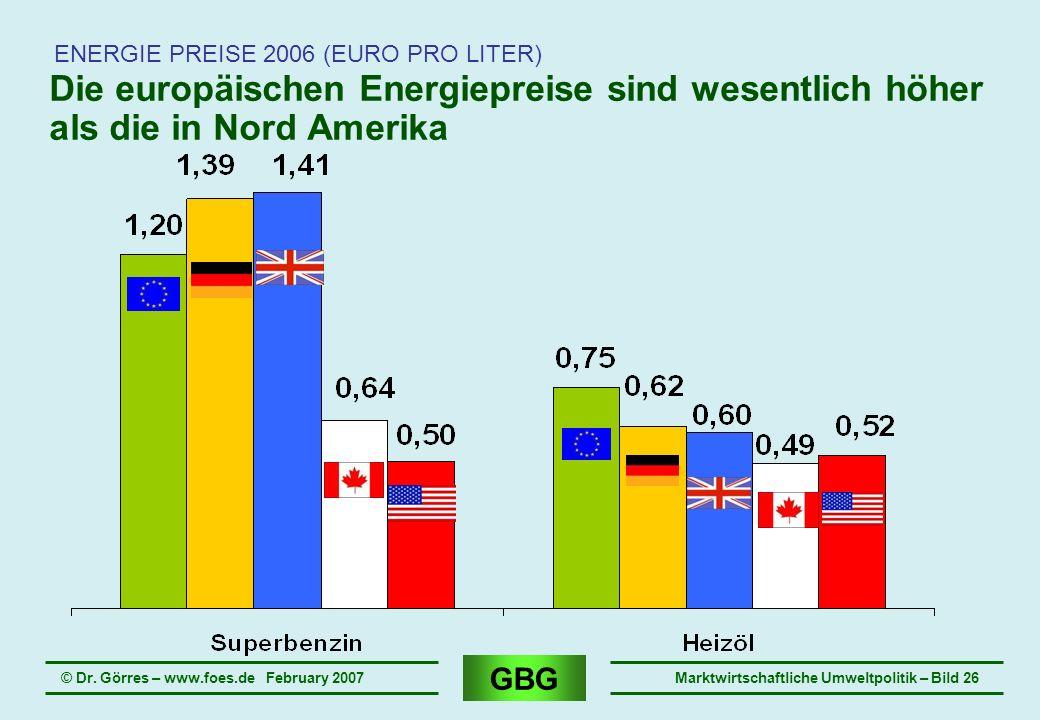 ENERGIE PREISE 2006 (EURO PRO LITER)