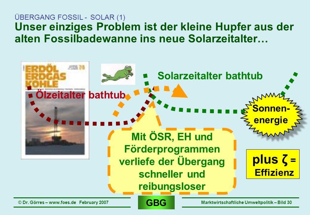 ÜBERGANG FOSSIL - SOLAR (1)