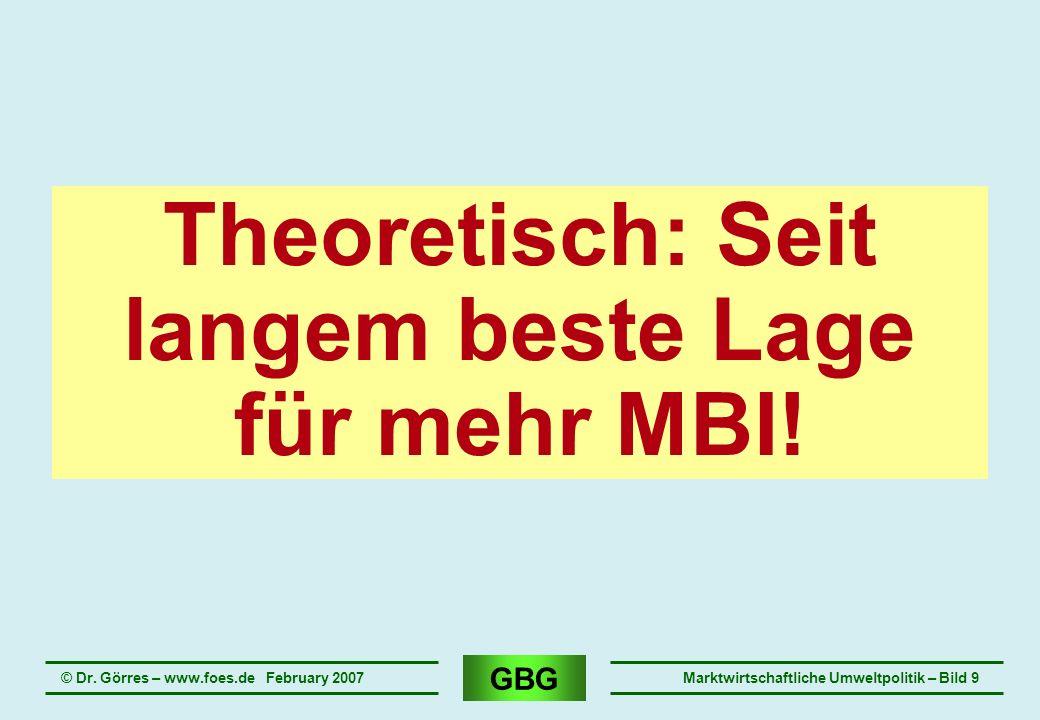 Theoretisch: Seit langem beste Lage für mehr MBI!