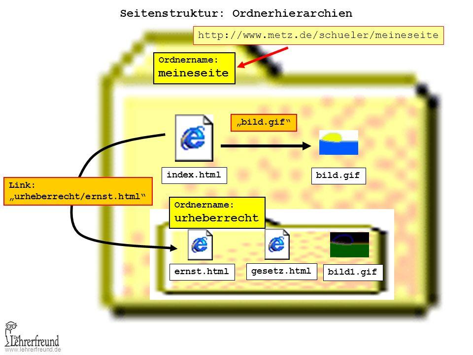 Seitenstruktur: Ordnerhierarchien