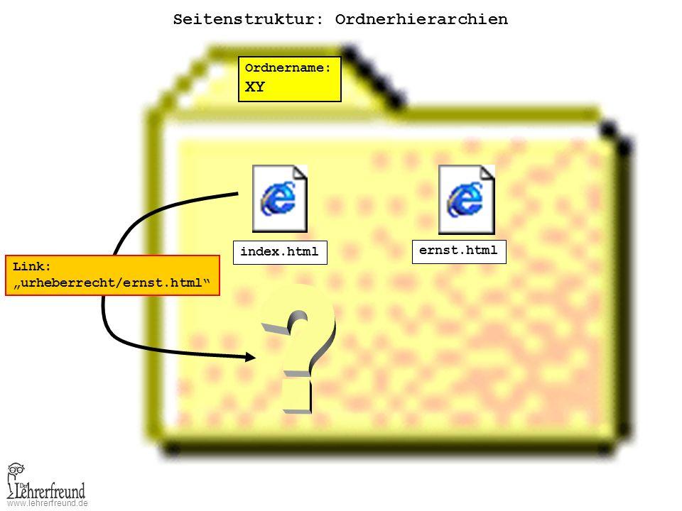 Seitenstruktur: Ordnerhierarchien XY Ordnername: index.html