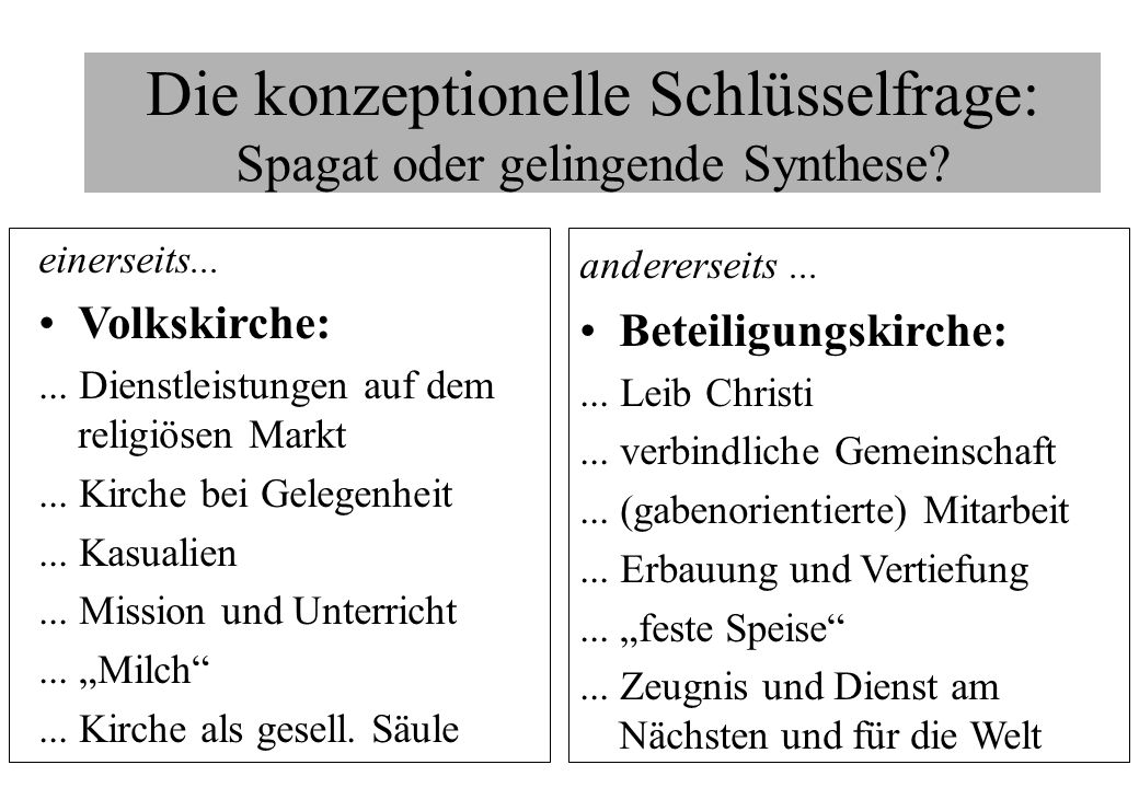 Die konzeptionelle Schlüsselfrage: Spagat oder gelingende Synthese