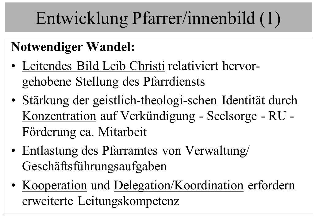 Entwicklung Pfarrer/innenbild (1)