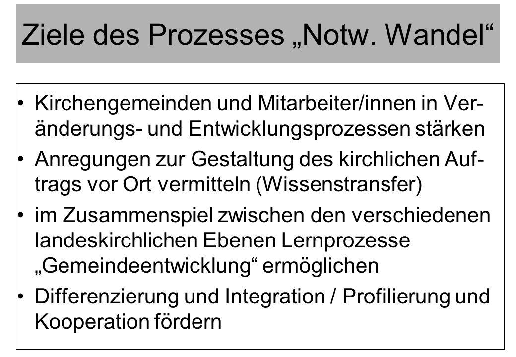 "Ziele des Prozesses ""Notw. Wandel"