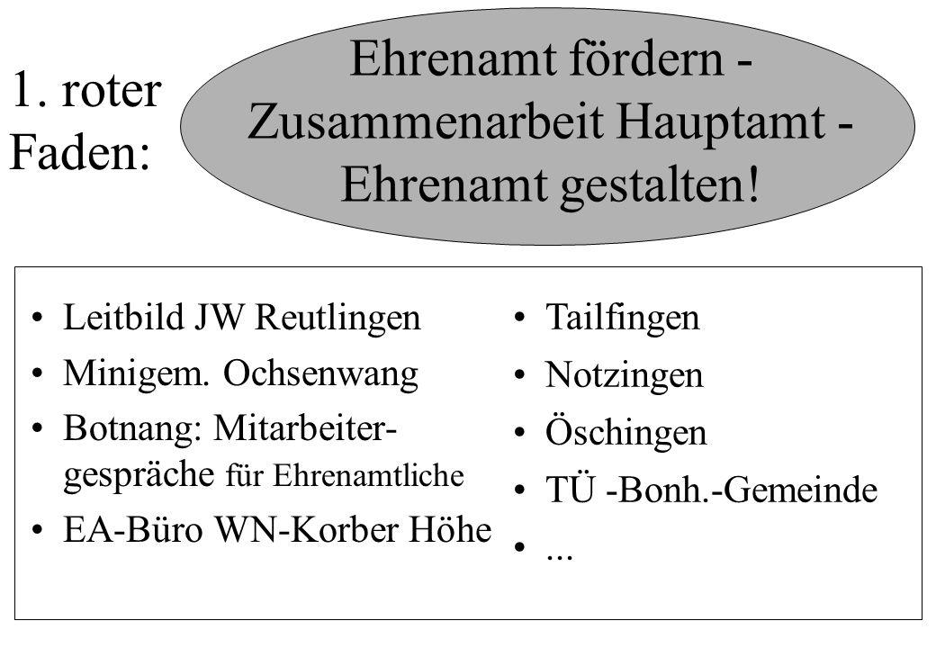 Ehrenamt fördern - Zusammenarbeit Hauptamt - Ehrenamt gestalten!