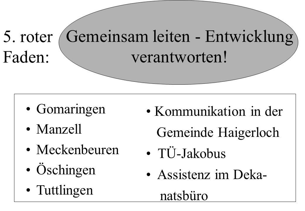 Gemeinsam leiten - Entwicklung verantworten!