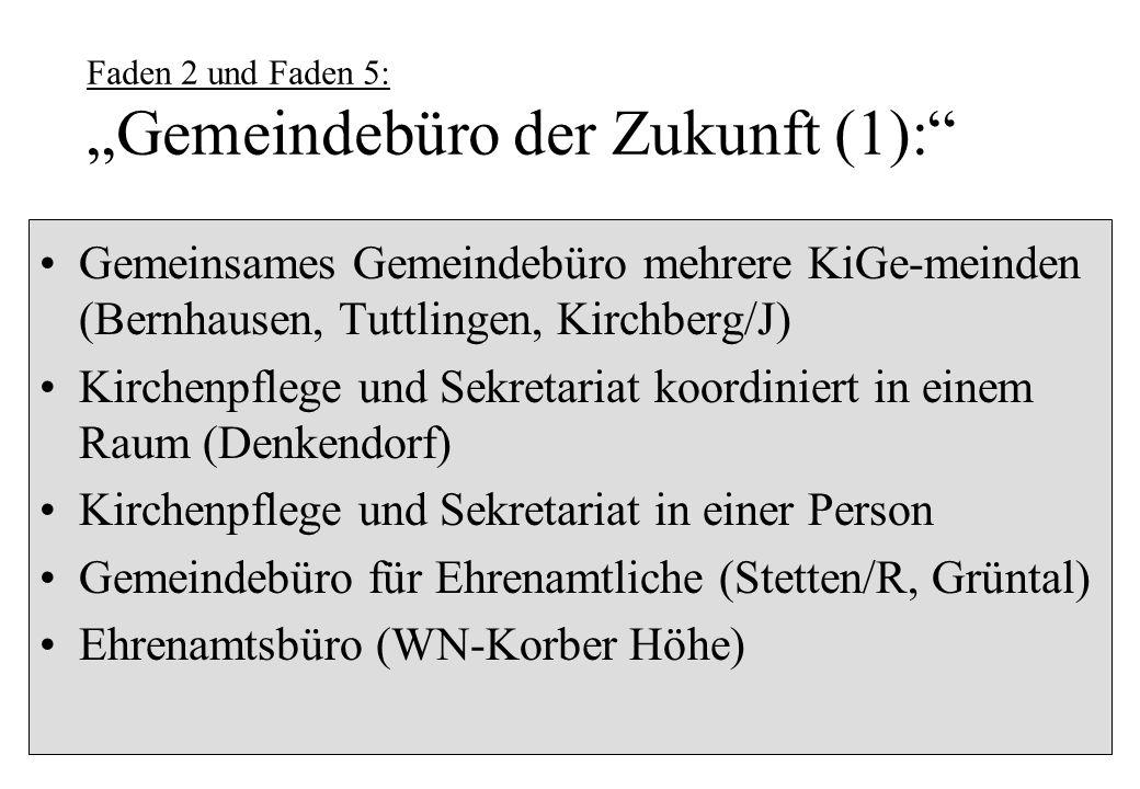 """Faden 2 und Faden 5: """"Gemeindebüro der Zukunft (1):"""