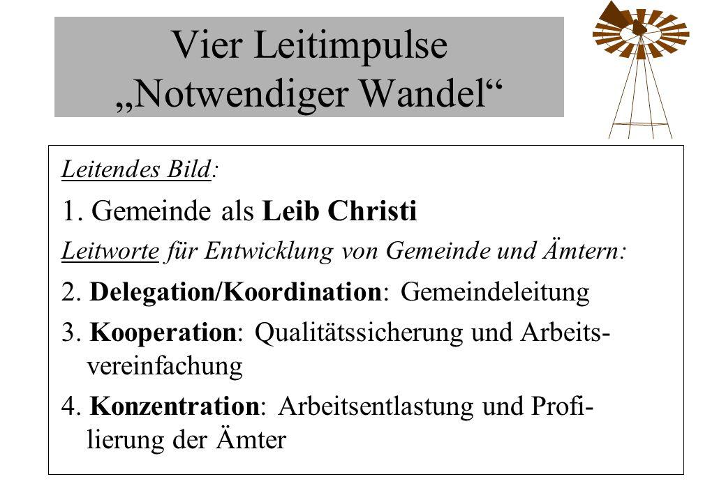 "Vier Leitimpulse ""Notwendiger Wandel"