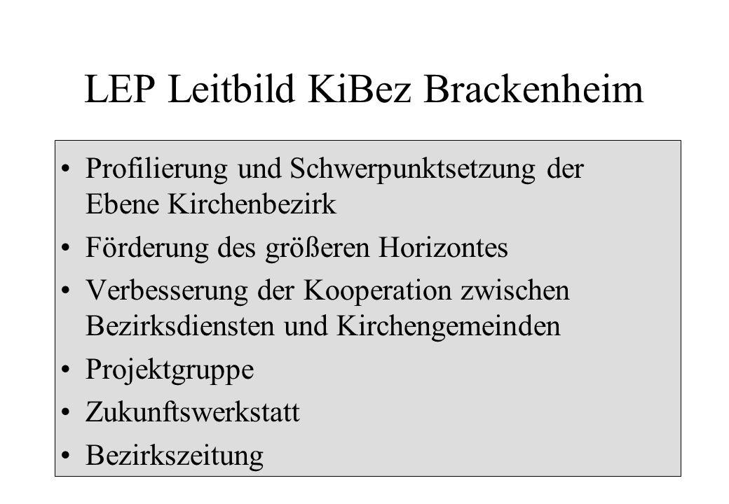 LEP Leitbild KiBez Brackenheim
