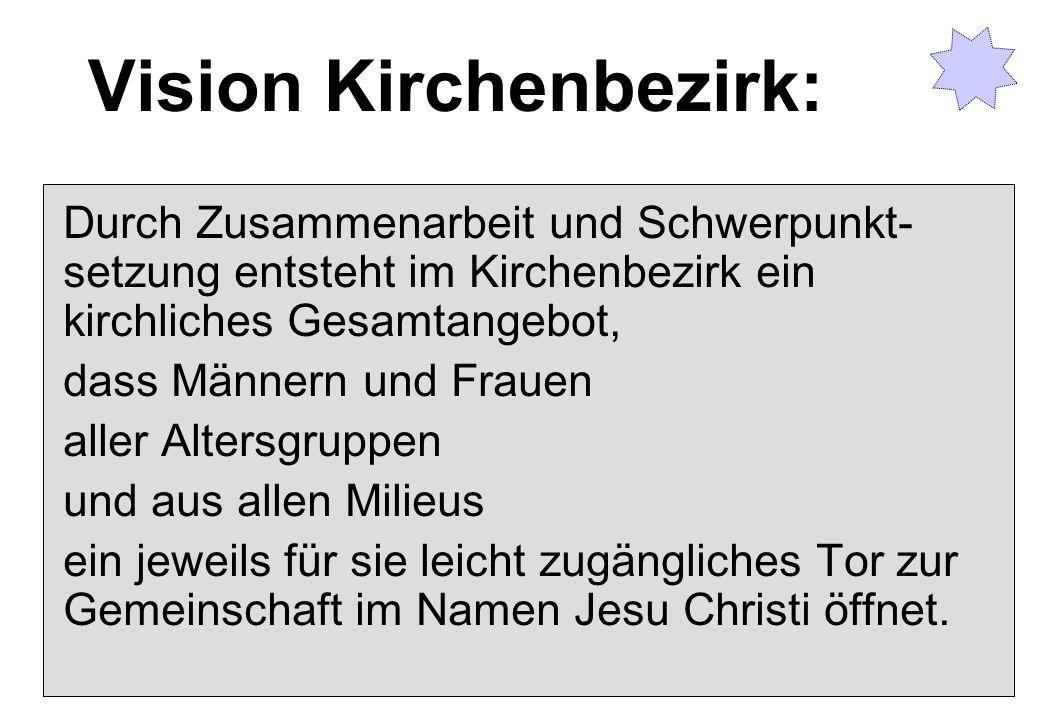 Vision Kirchenbezirk: