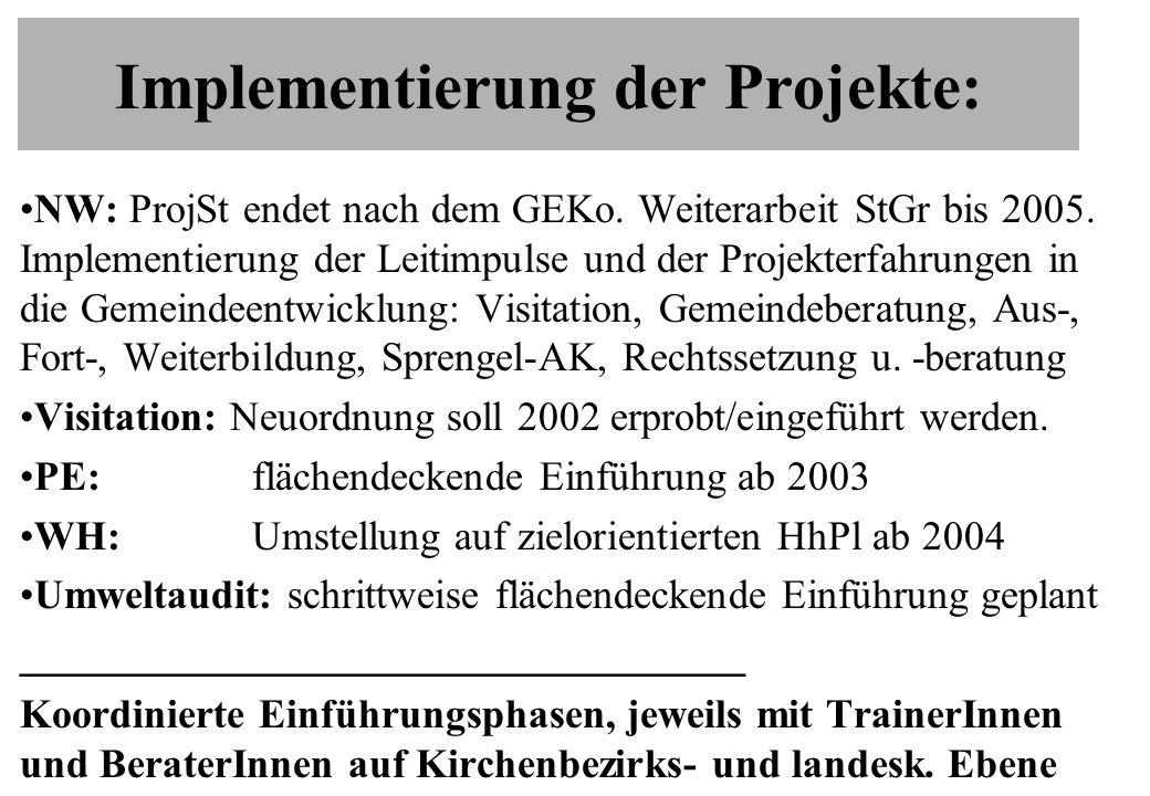 Implementierung der Projekte: