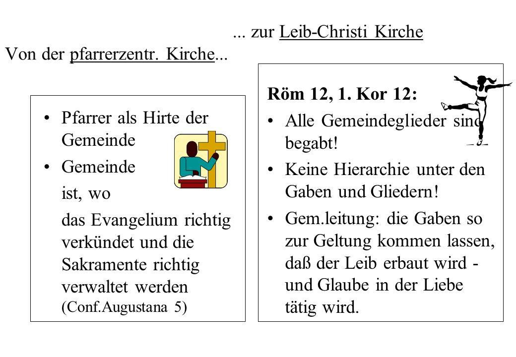 ... zur Leib-Christi Kirche Von der pfarrerzentr. Kirche...